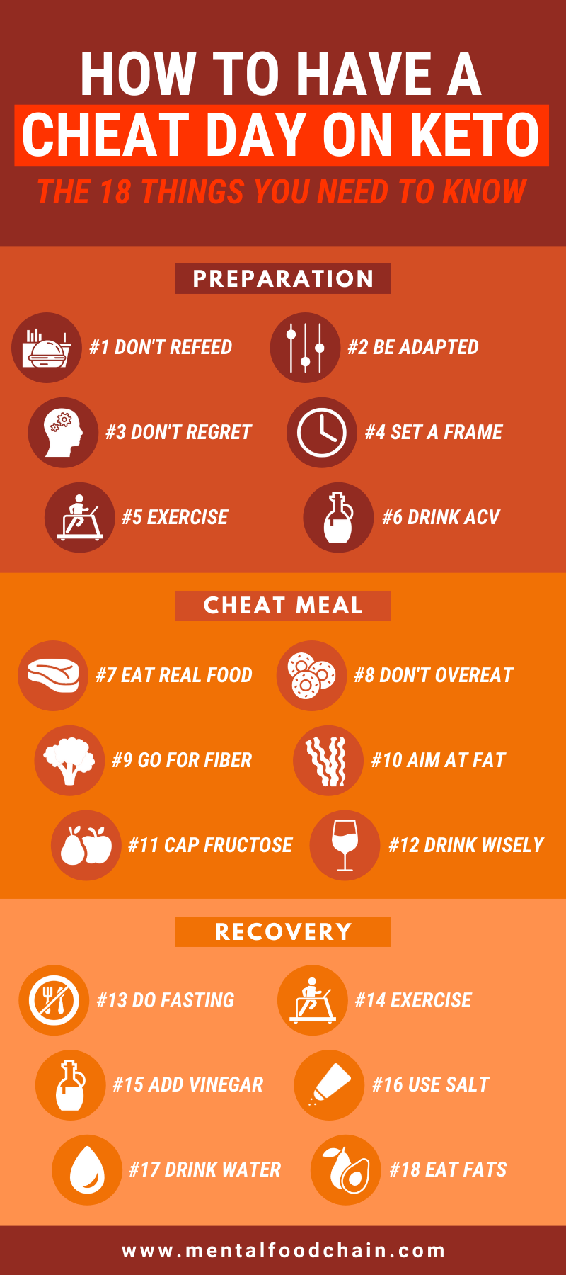 How To Have A Cheat Day On Keto 18 Tips You Need To Know