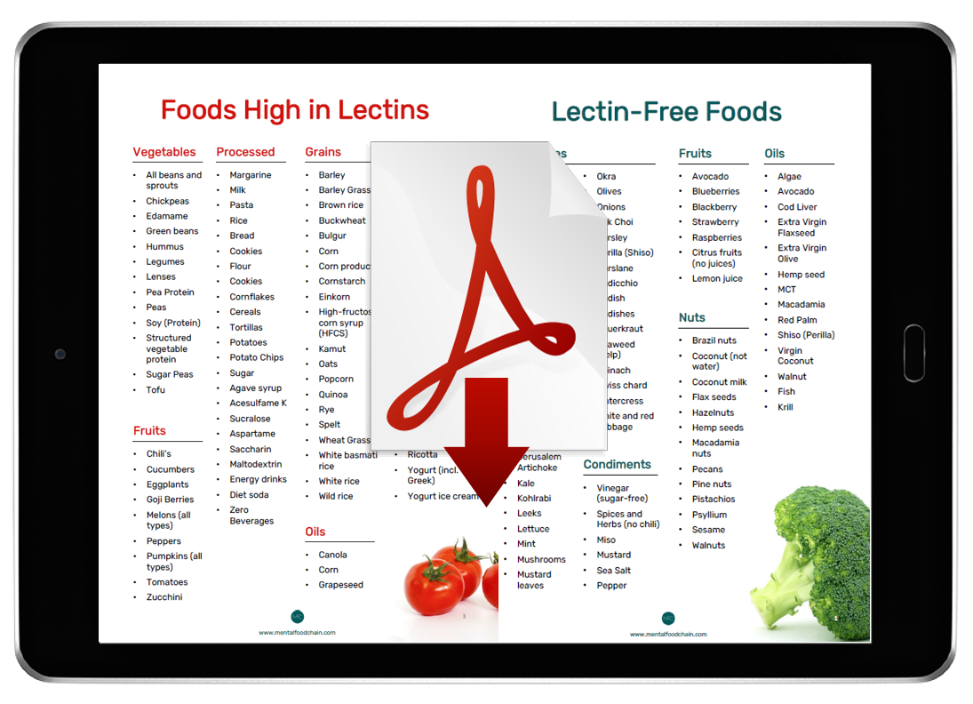 lectin free food list pdf
