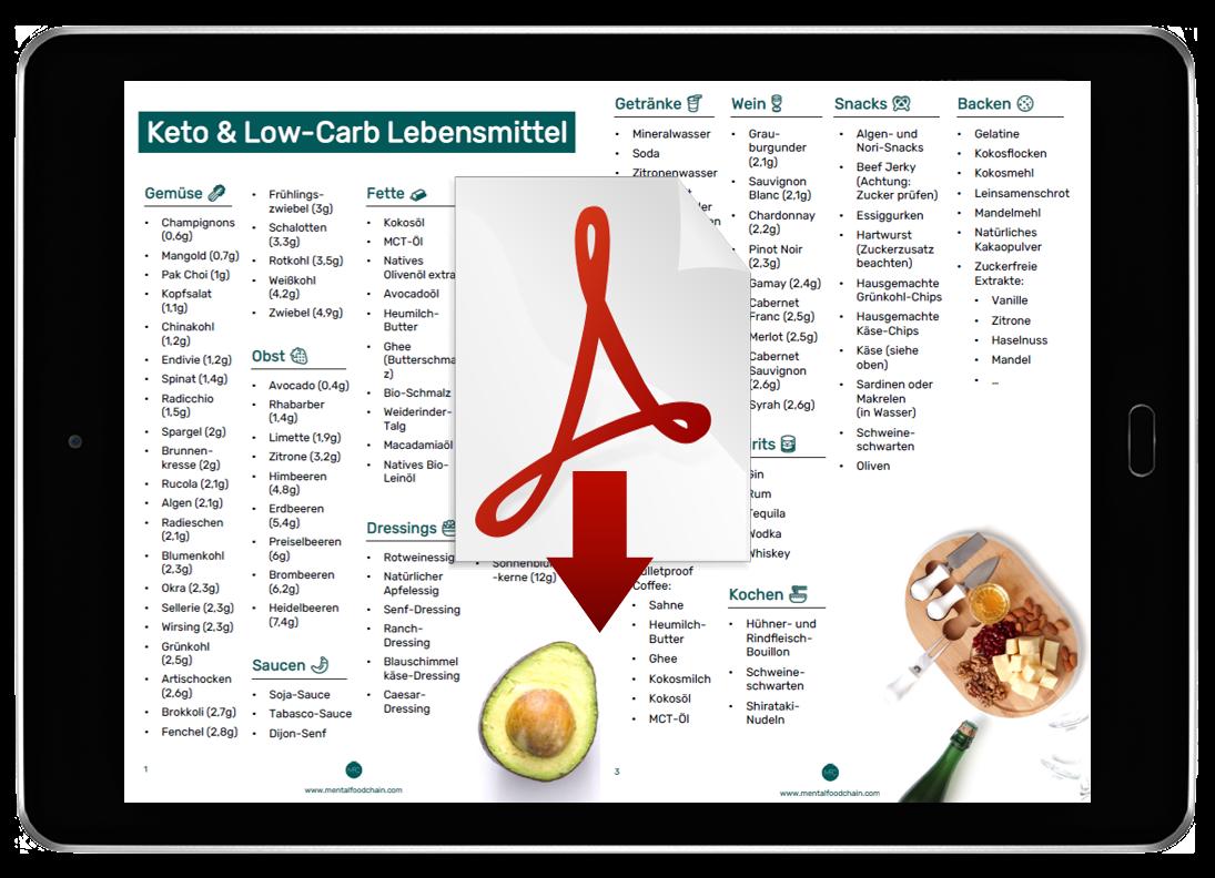 Keto und Low Carb Lebensmittel Liste PDF