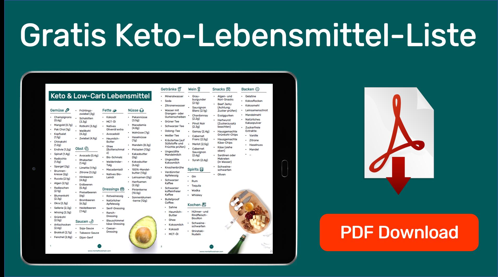 Keto Lebensmittel Liste verhinder Stillstand und Keto Plateau