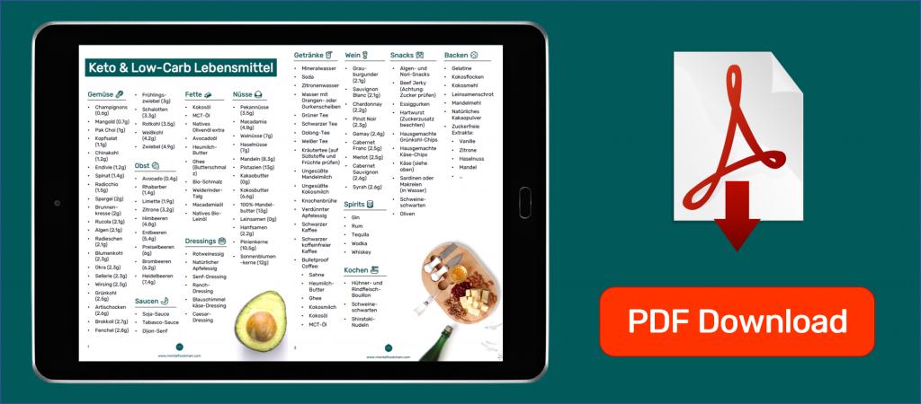 Keto und Low Carb Lebensmittel Liste PDF zum Ausdrucken