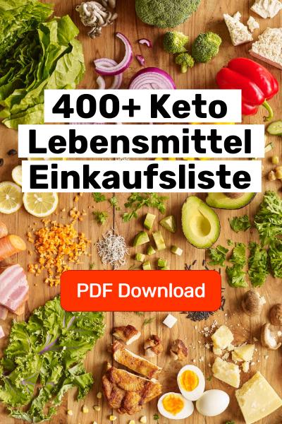 keto-einkaufsliste-download