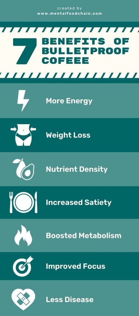 7 Benefits of Bulletproof Coffee Infographic