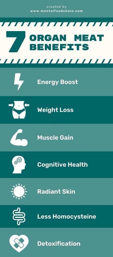 7 organ meat health benefits (infographic)