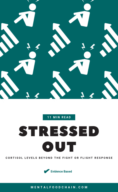 What Everybody Ought to Know About Acute Vs. Chronic Stress  Pinterest Cover