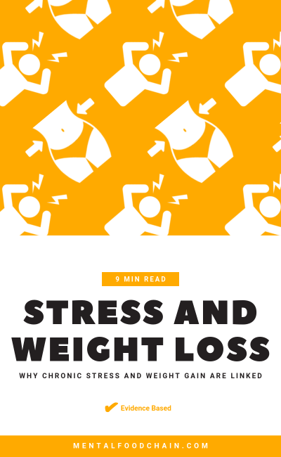Stress and Weight Gain Blog Cover in yellow and white